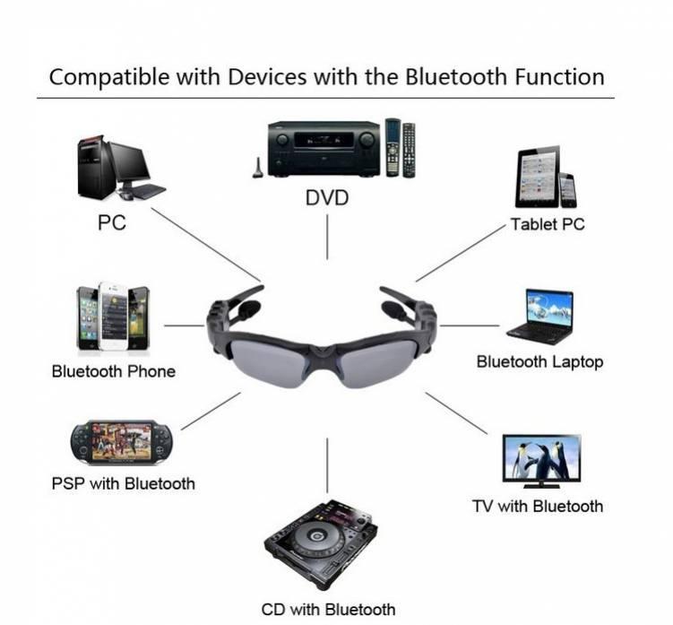 Ασύρματο Τηλέφωνο Bluetooth   Mp3 Έξυπνα Γυαλιά Ηλίου 350bbe13831